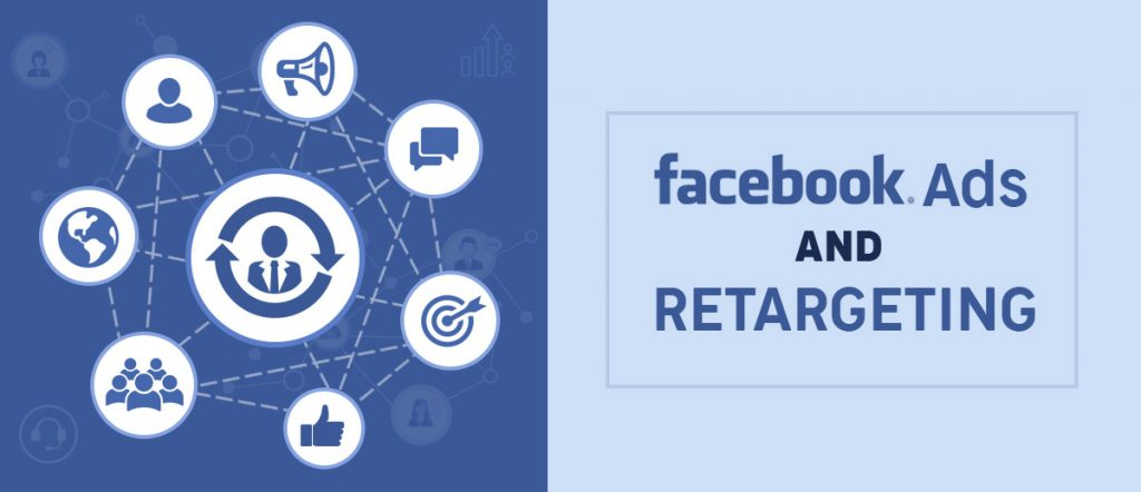 Facebook Ads and Retargeting