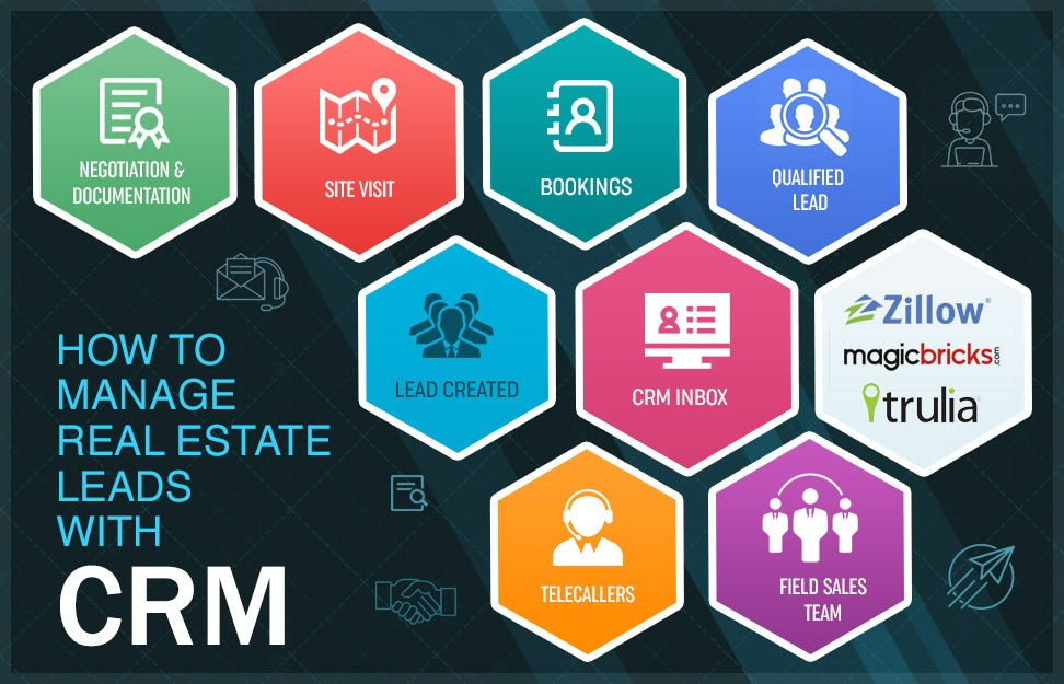 Real Estate Lead Management CRM