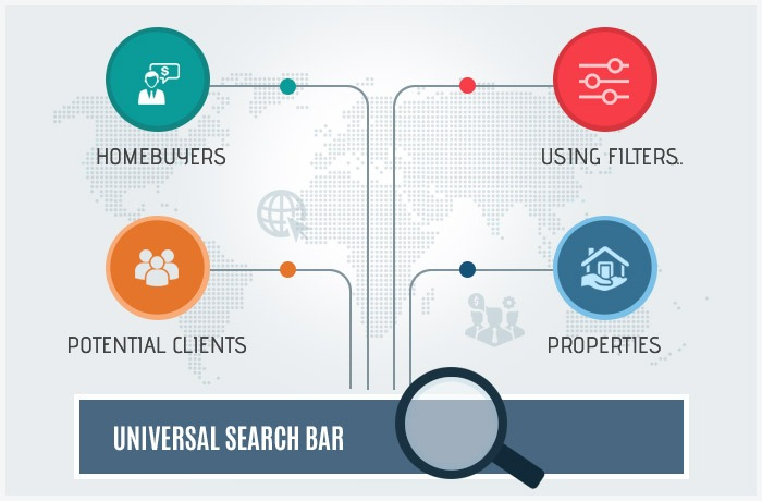 Universal Search Bar