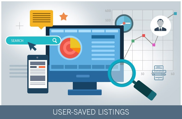 User-saved Listings